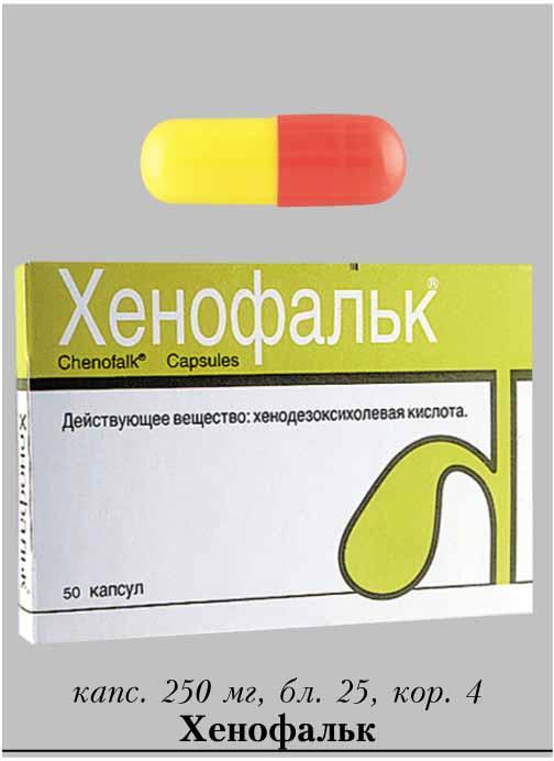 Инструкции по эксплуатации на русском языке - Варианты